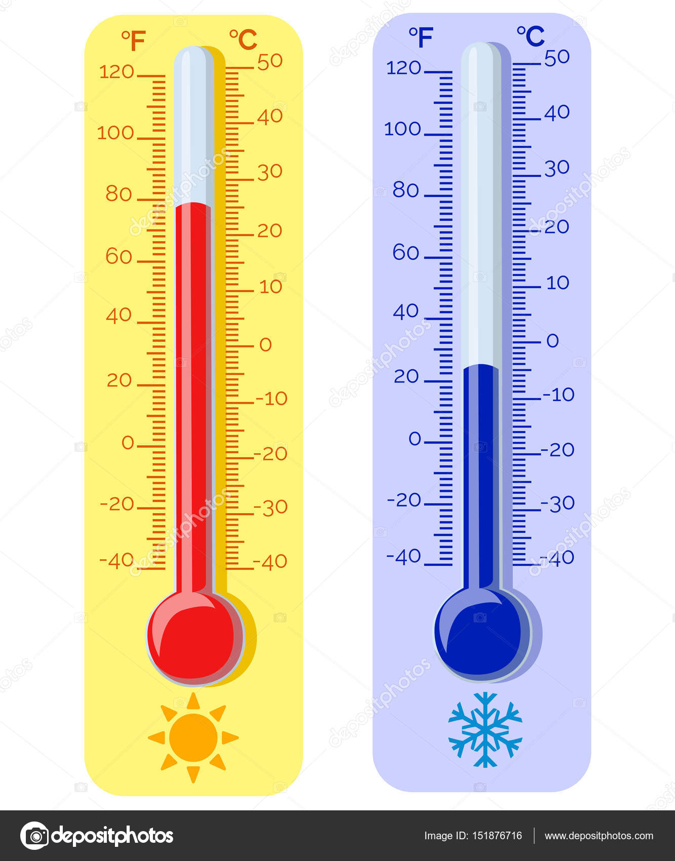 1333x1700 Thermometer Equipment Showing Hot Or Cold Weather Celsius