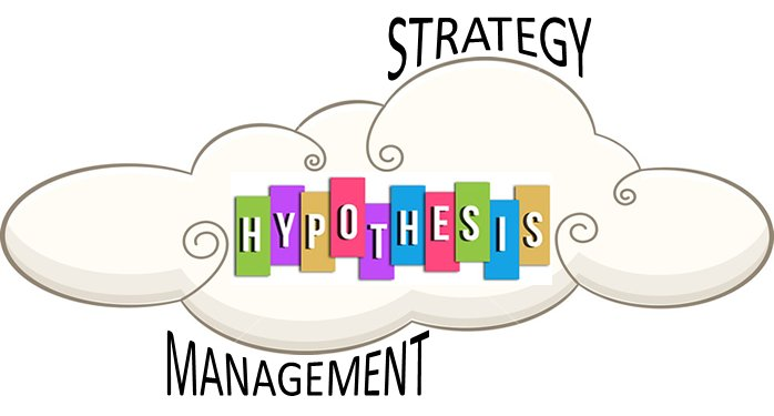 698x375 The Chain Of Strategy Hypothesis Mihai Ionescu Pulse Linkedin