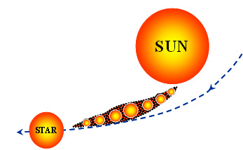 347x214 Chamberlin Moulton Planetesimal Hypothesis