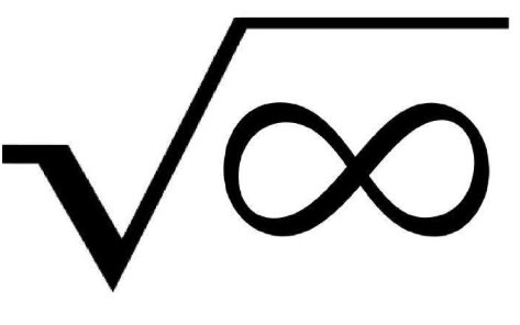 473x296 What's The Square Root Of Infinity A Google Or Is It Vice Versa