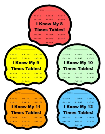 365x466 Math Multiplication Sticker Charts