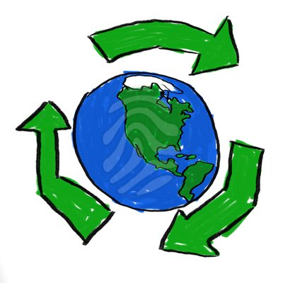 400x400 Earth Clipart Recycle