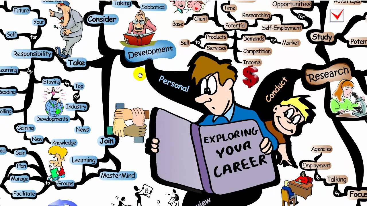 1280x720 Path Clipart Career Plan