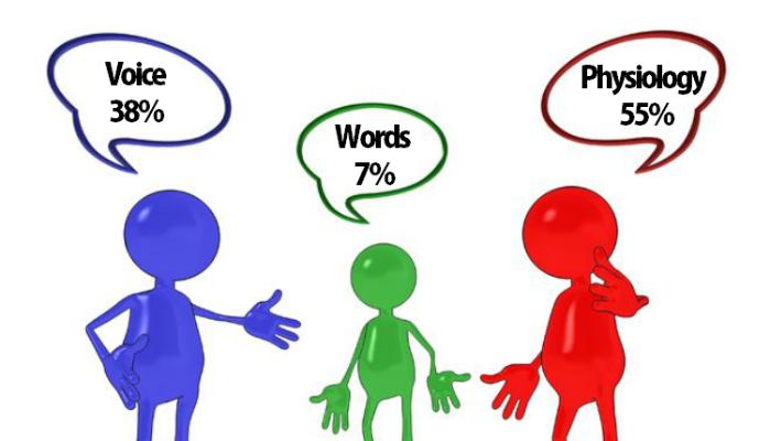 699x400 Importance Of Effective Communication In Organisation Avinash