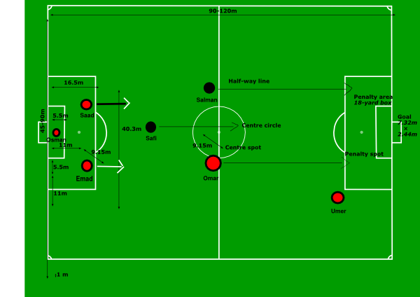 600x424 Football Field Layout2 Clip Art
