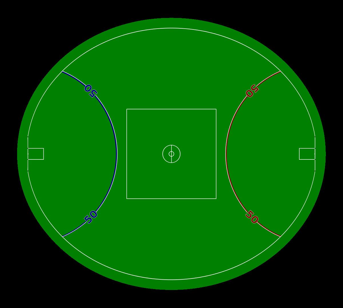 1200x1076 Australian Rules Football Playing Field