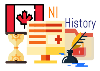 350x248 History Nursing Informatics In Canada Canadian Journal