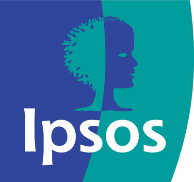 400x376 Ipsos Survey Spotlights