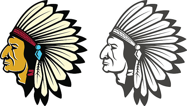 612x348 Indian Head Clipart Group