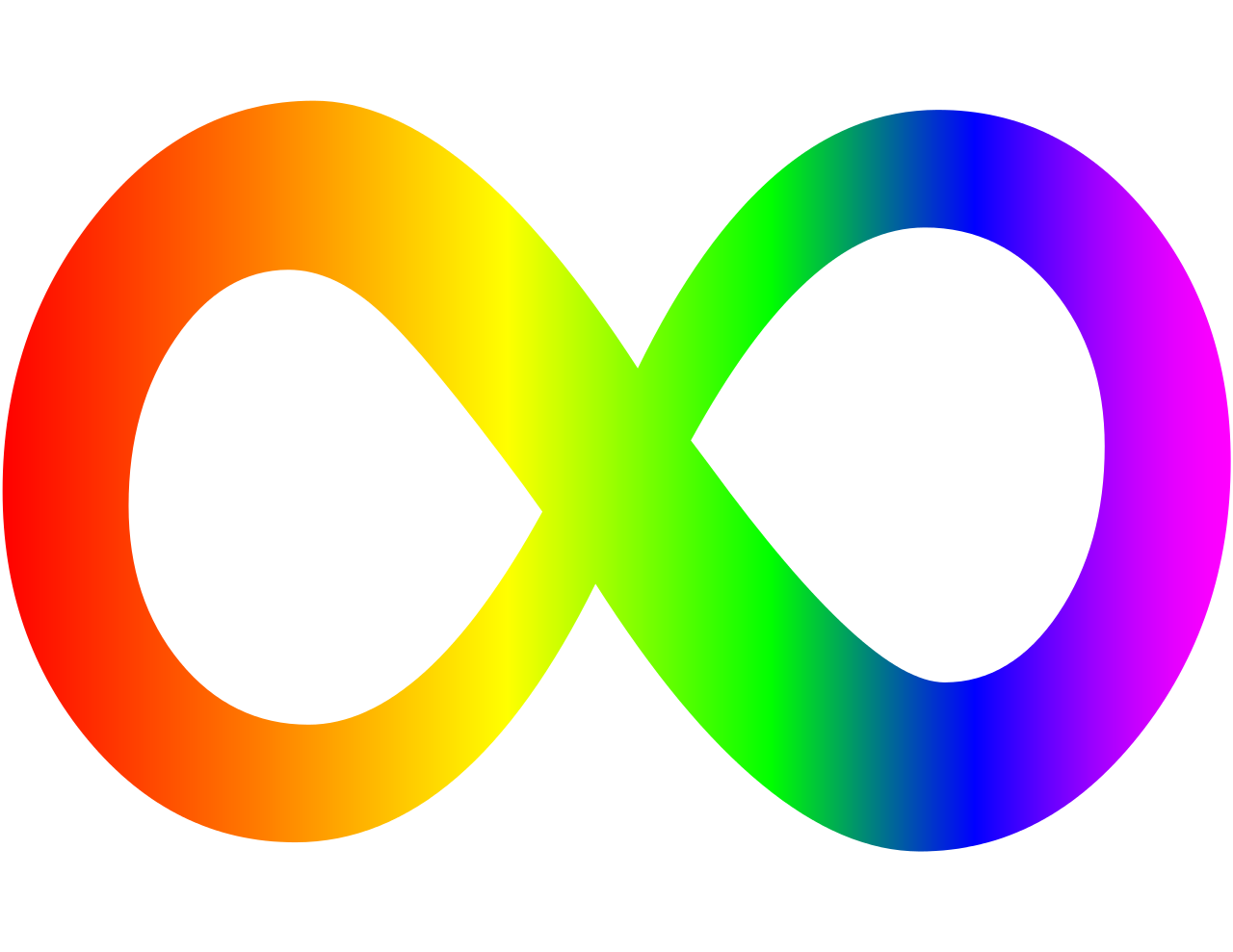 1280x989 Fileautism Spectrum Infinity Awareness Symbol.svg