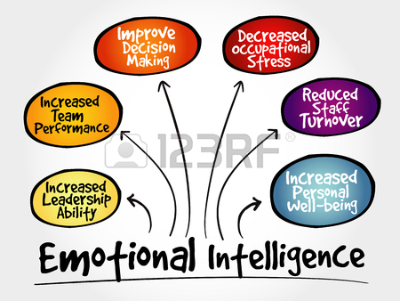 450x338 14,983 Emotional Intelligence Stock Illustrations, Cliparts