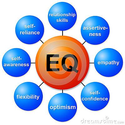 400x400 Emotional Intelligence Clipart