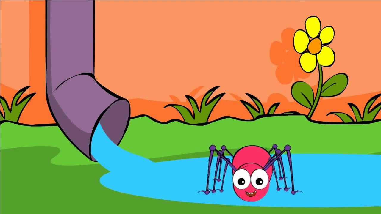 1280x720 Incy Wincy Spider Itsy Bitsy Spider Nursery Rhyme