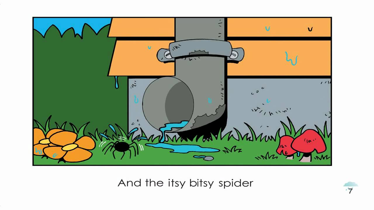 1280x720 Wilbooks Itsy Bitsy Spider Song