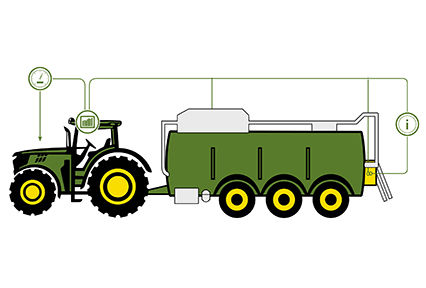 426x288 Manure Sensing Agriculture Management Solution John Deere Int