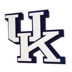 250x250 University Of Kentucky Clip Art Clipartsco, Ky Wildcats Clip Art