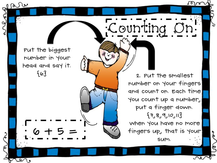 720x540 Abc And 123 Counting On An Addition Strategy Math