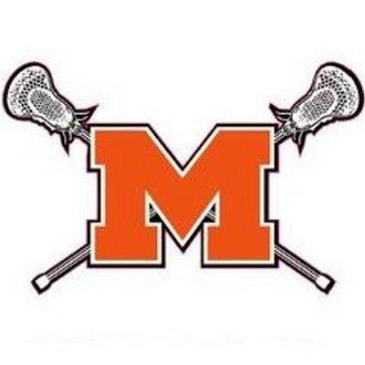 400x400 Midland Lacrosse On Twitter 55 Kids
