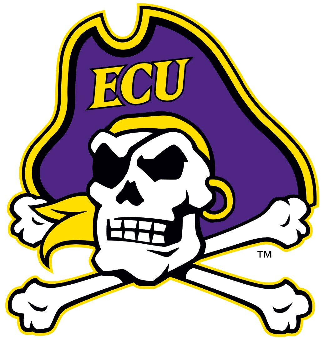 1036x1087 Ecu Announces First Class Of Womens Lacrosse Recruits The North