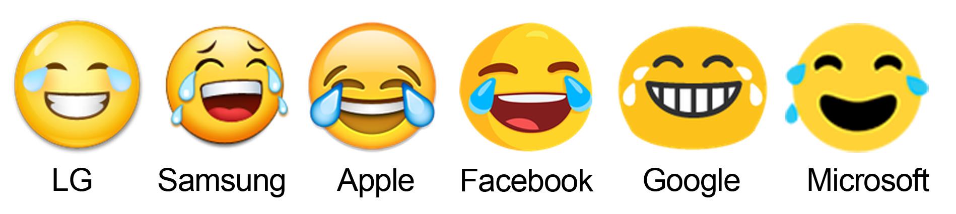 1898x426 5 Emojis You'Re Using Wrong