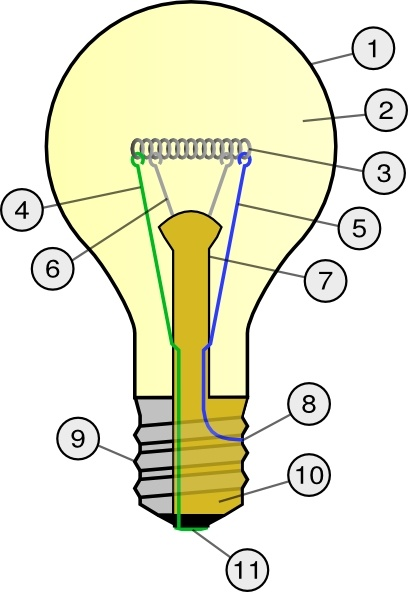 408x592 Incandescent Light Bulb Clip Art Free Vector In Open Office
