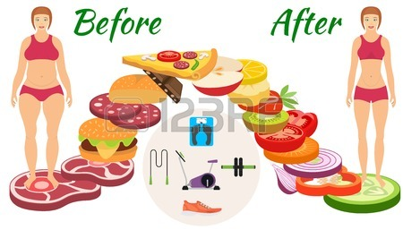 450x257 Weight Loss. The Measurement Of The Waist. Vector Illustration