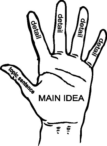 438x595 Main Idea Clip Art