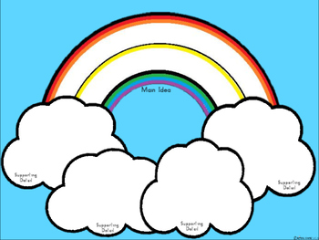350x263 A  Main Idea With Supporting Details Rainbow Graphic Organizer By