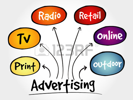 450x338 Advertising Media Mind Map, Business Concept Royalty Free Cliparts