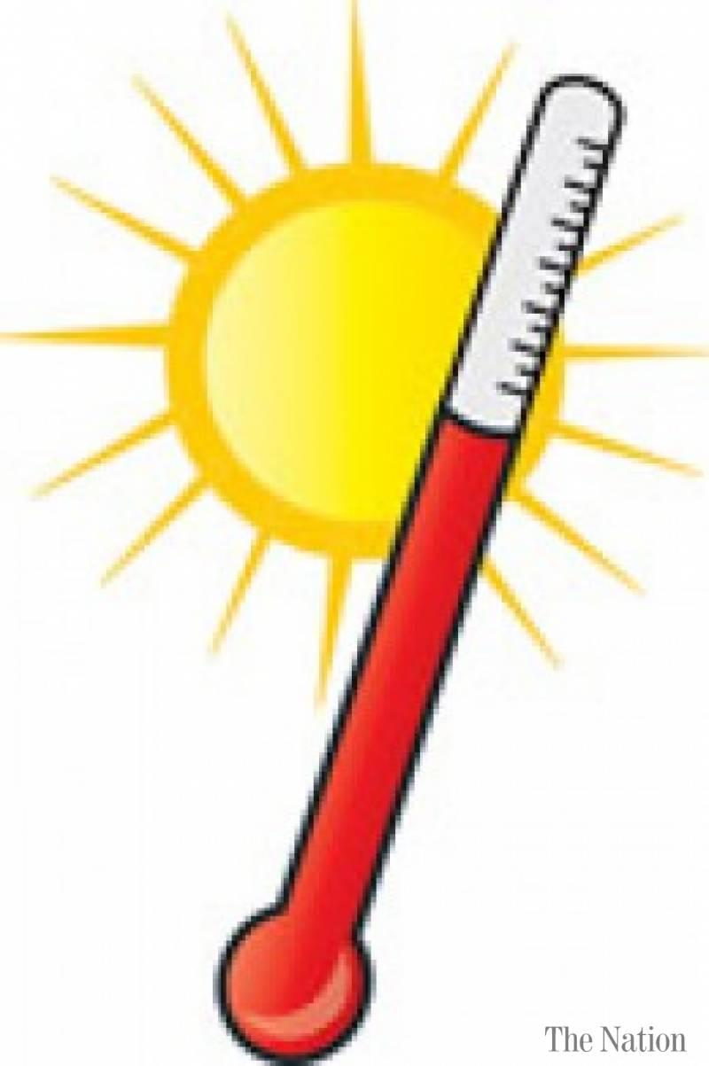 800x1203 Temperature Clipart
