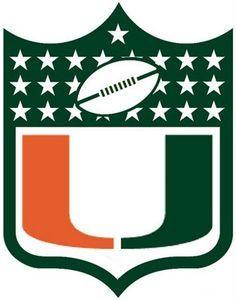 236x300 Miami Hurricanes Logo Clipart