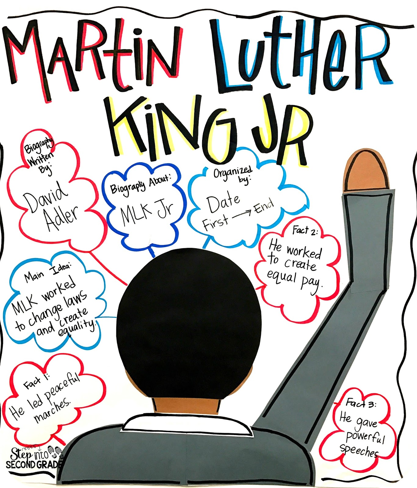 1366x1600 Biographies With Mlk