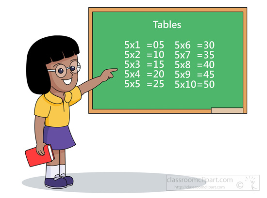 550x409 Mathematics Clipart Girl Write Multiplication Tables