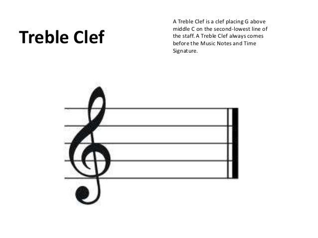 638x479 Understanding Parts Of A Music Staff