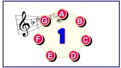 Music Notes Symbols Names
