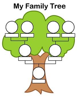 270x350 Free Printable Family Tree By Daisy Wallace Teachers Pay Teachers