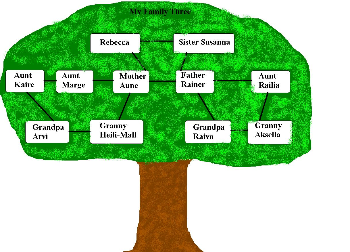 1218x876 Family Tree Template My Family Tree
