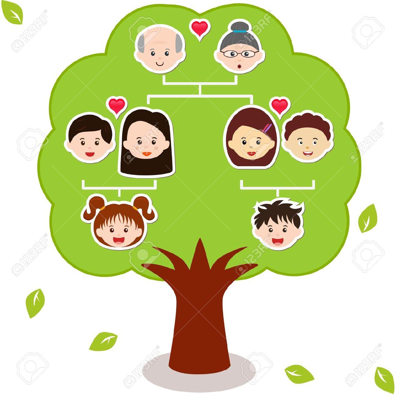 1300x1292 Diagram My Family Tree Diagram
