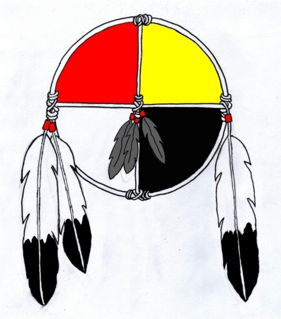 902x1024 Native American Medicine Wheel Clip Art Clipart Illustrations