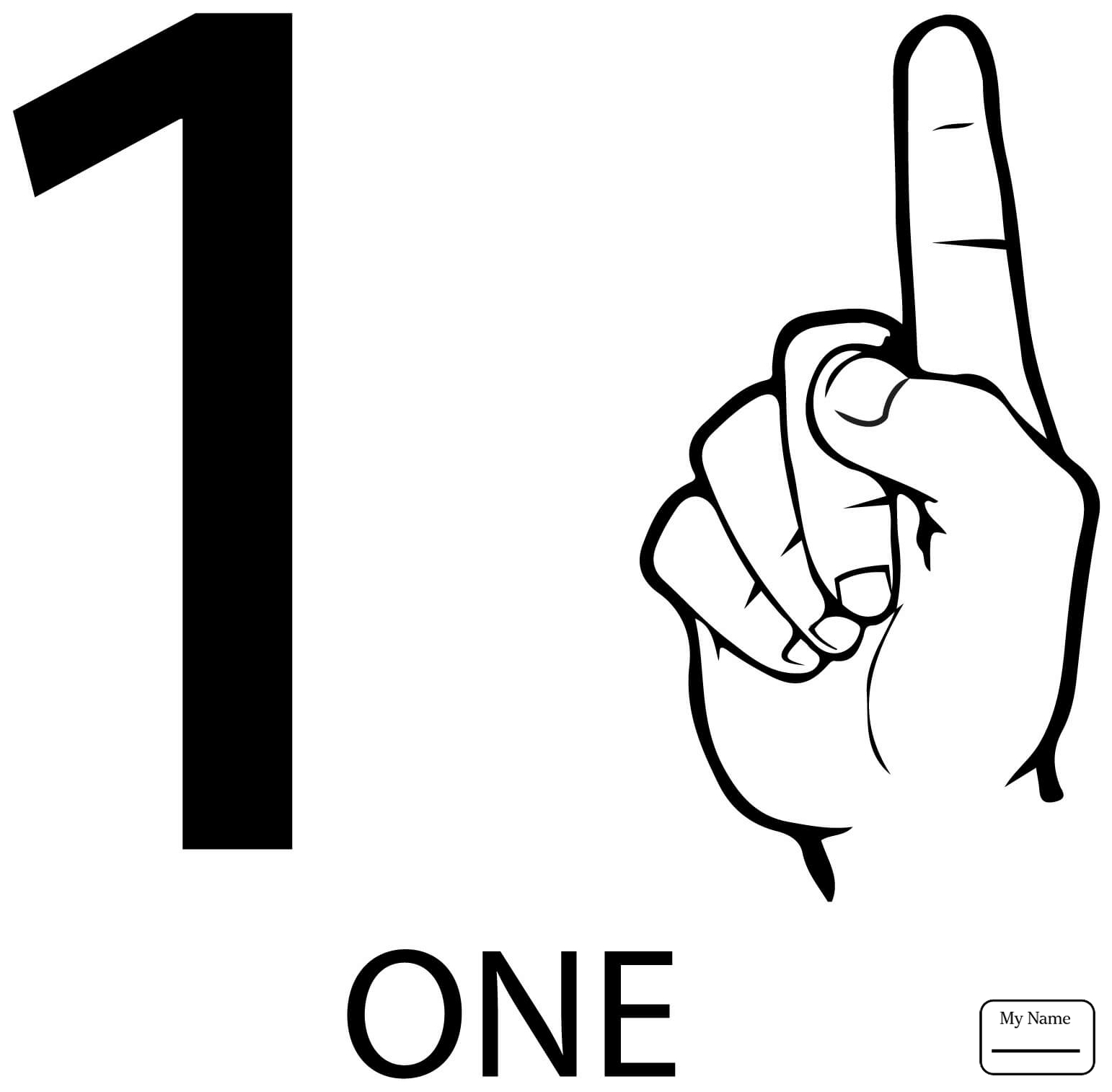 1542x1514 Asl Numbers American Sign Language