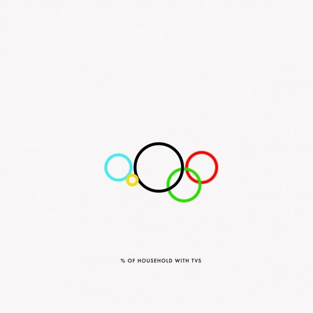 639x639 The Best The Olympic Rings Ideas Olympic Games