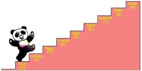 484x243 Cardinal Numbers And Ordinal Numbers Cardinal Numbers Ordinal