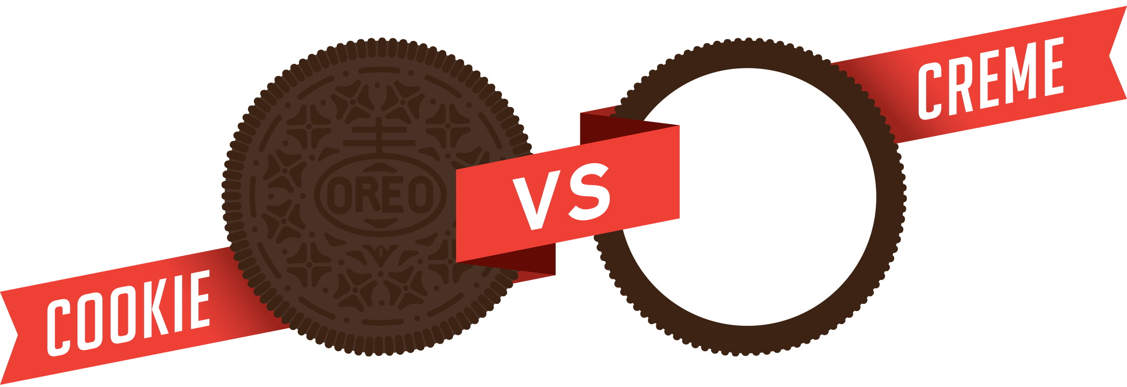 2212x759 Oreo Cookie Vs. Cream Separator