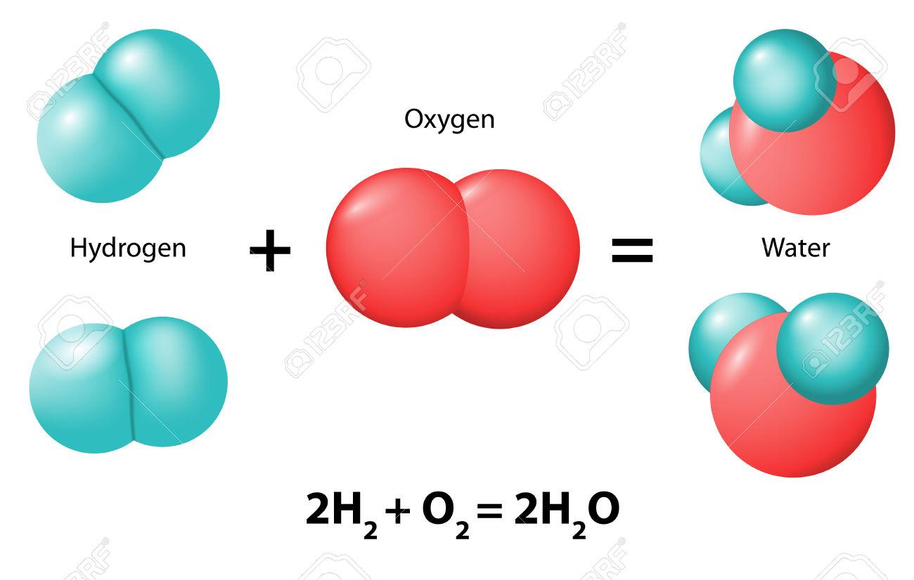 1300x826 Molecule Chemistry Clipart, Explore Pictures