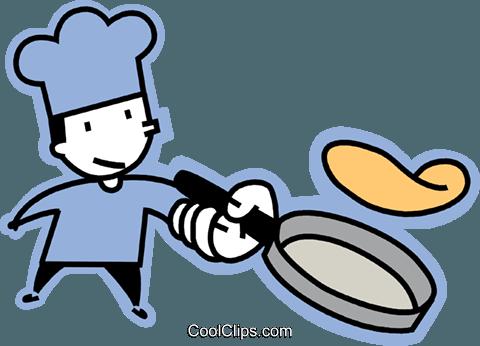 480x346 Pancake Clipart Flip
