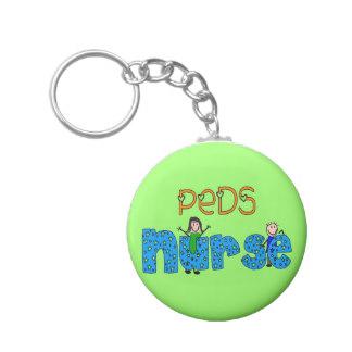 324x324 Pediatric Nurse Gifts On Zazzle