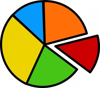 425x374 Pie Chart Clipart