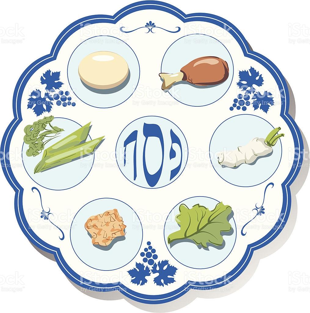 1015x1024 Seder Plate Clipart