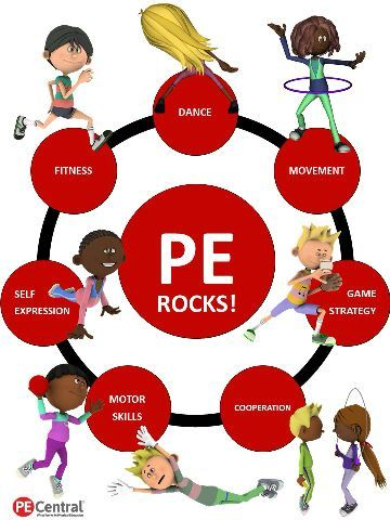 360x480 Entrance To Pe Room Pe Rocks Poster Image Pe Activities