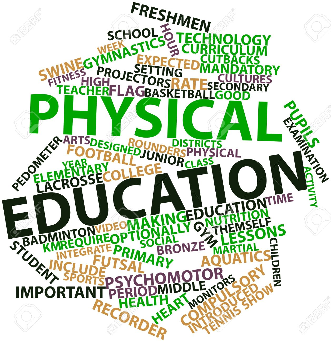 1257x1300 Very Useful Essay On The Importance Of Physical Education